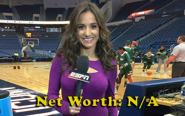 Image of American Sports Reporter,Dianna Russini net worth is not available
